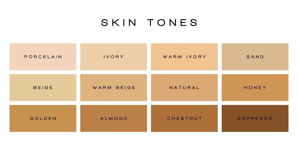 a number of skin tones on a chart, with colour examples.