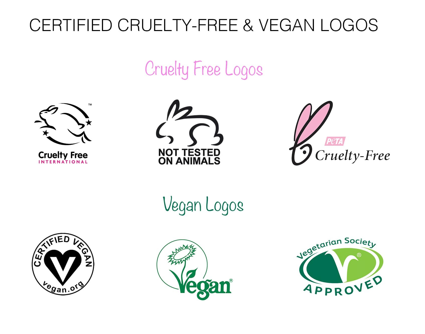 certified cruelty-free and vegan logos provided by ethical pixie.