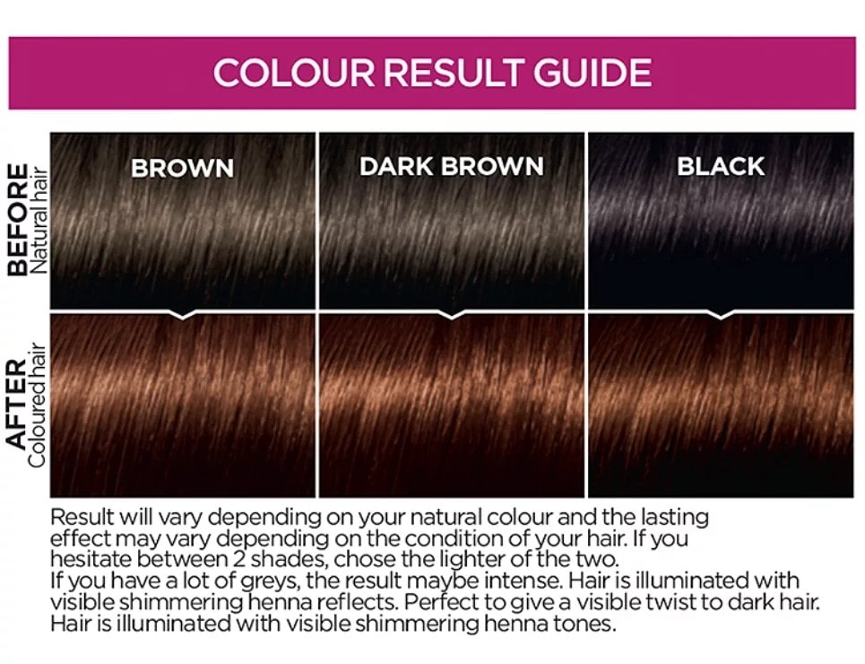 loreal colour result chart with henna.
